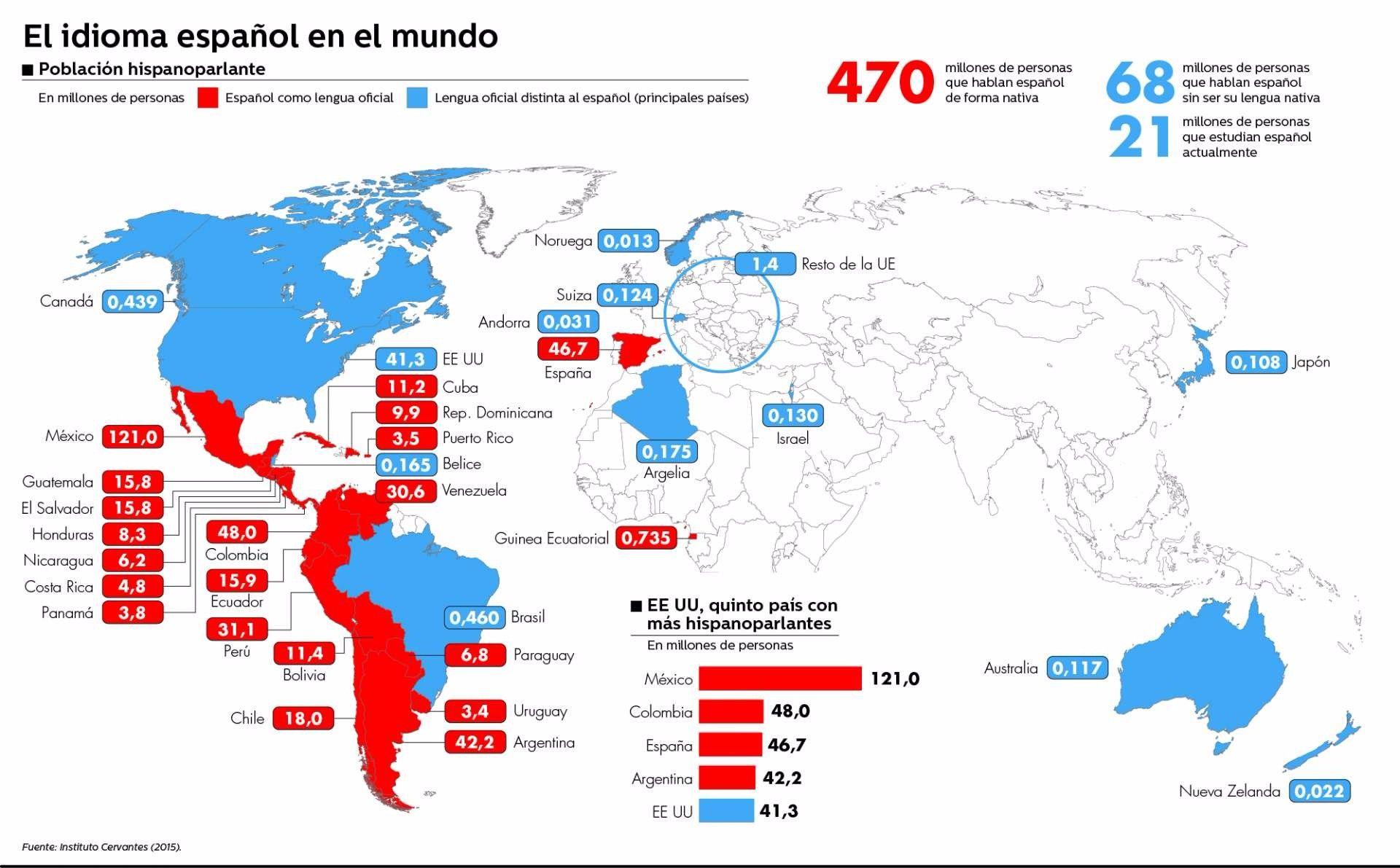 El idioma español en el mundo